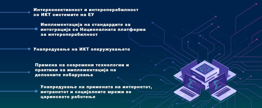 ADOPTED CUSTOMS ADMINISTRATION'S STRATEGY FOR ICT DEVELOPMENT 2021 - 2025
